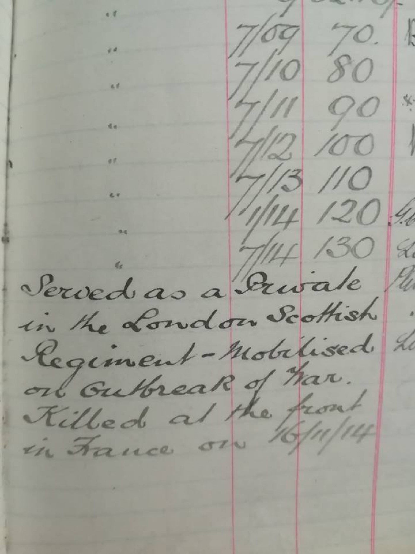 William Greig's entry in the staff bible