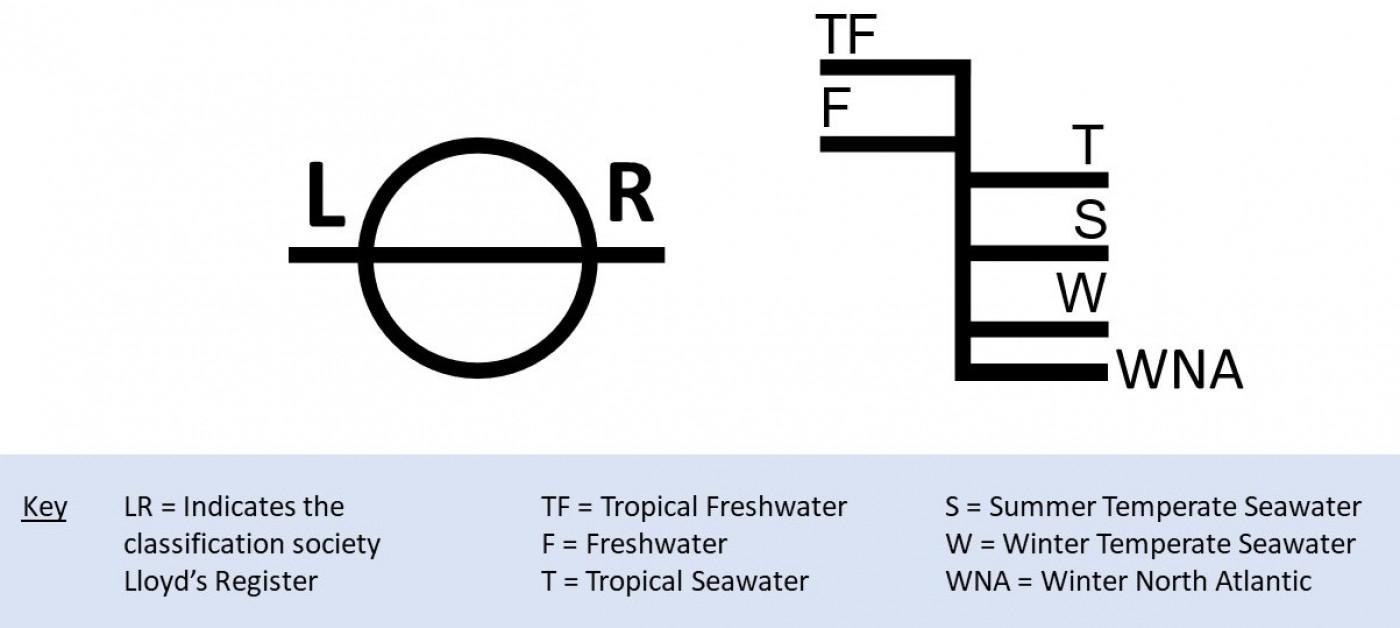 Load line TF F T S crop (1)