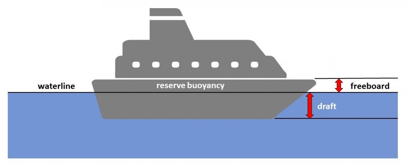 Reserve buoyancy slide cropped LS.jpg