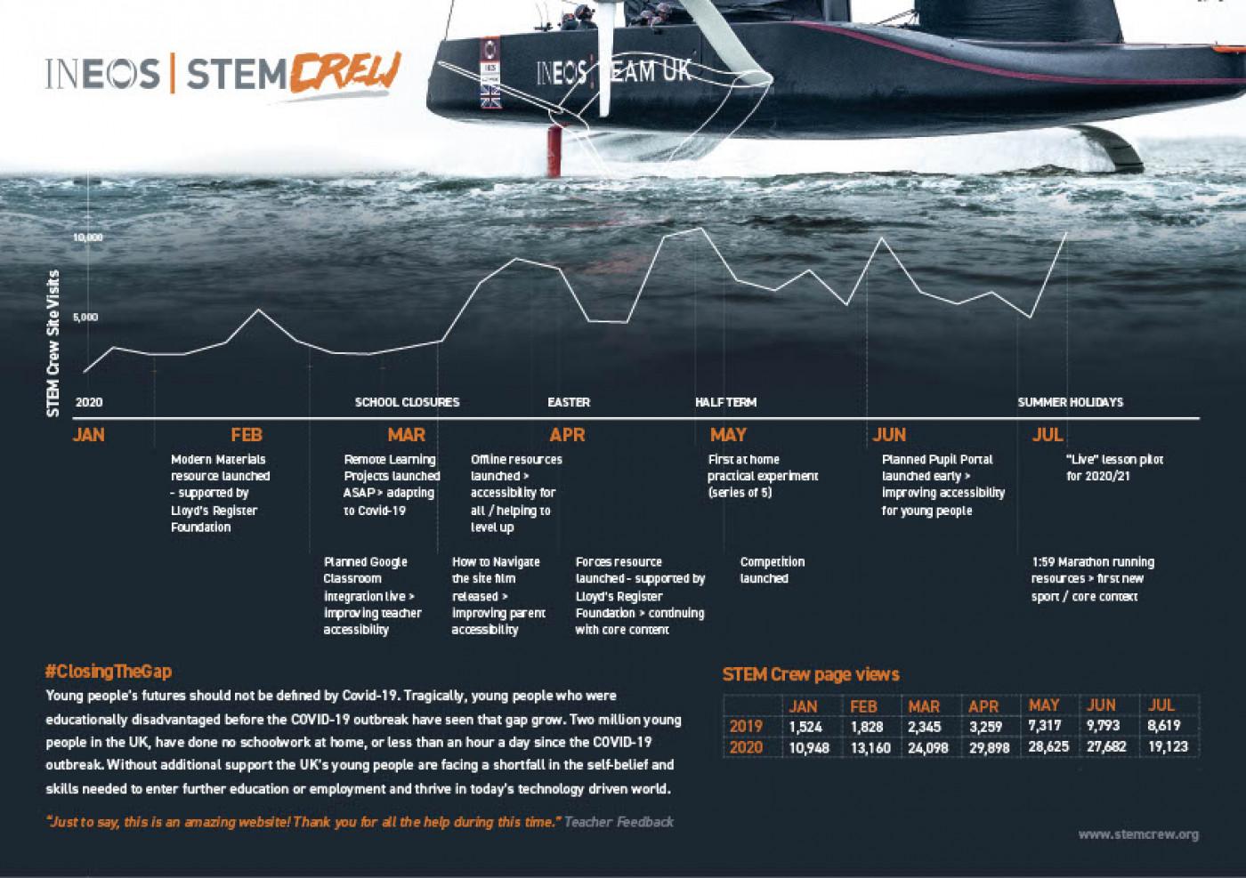 STEM Crew H1 20201024_1