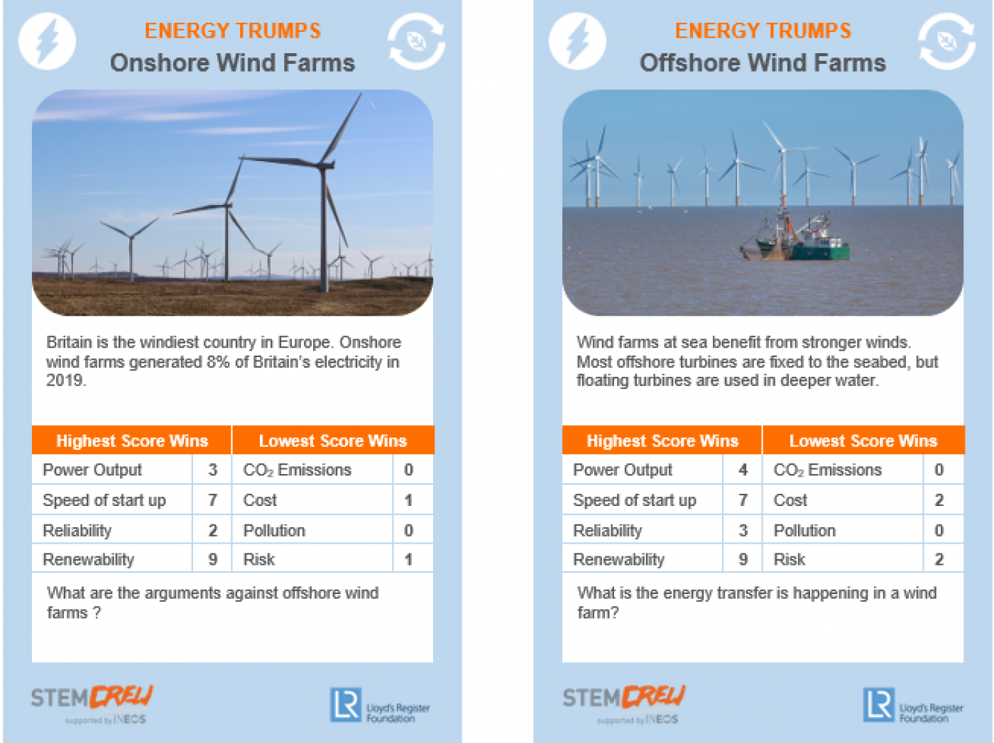 wind energy m