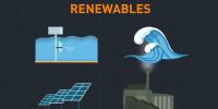 energy listing